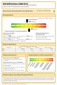 Gebäude- und Wohnungsenergieausweis